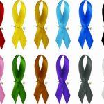 Benefícios fiscais para portadores de neoplasia maligna (câncer)